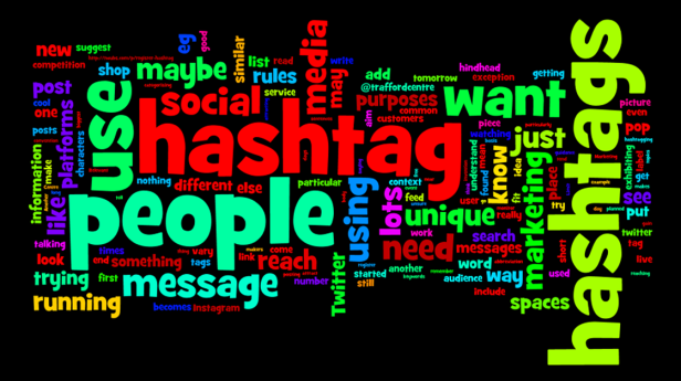 Word cloud of text from post created on http://wordle.net