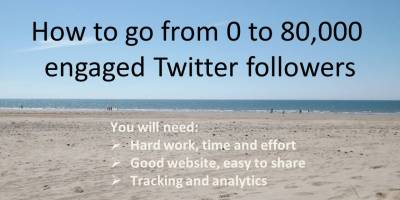 Slide beach how to go from 0 to 80000 engaged twitter followers